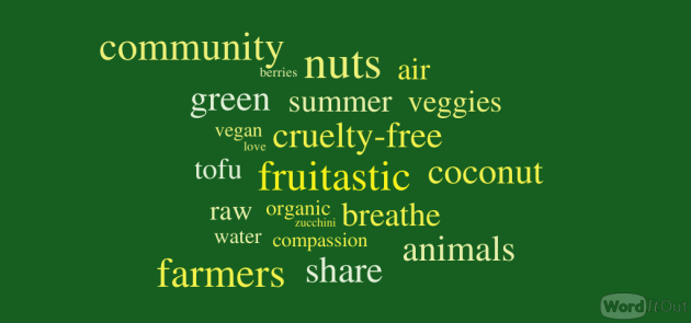vegan word cloud
