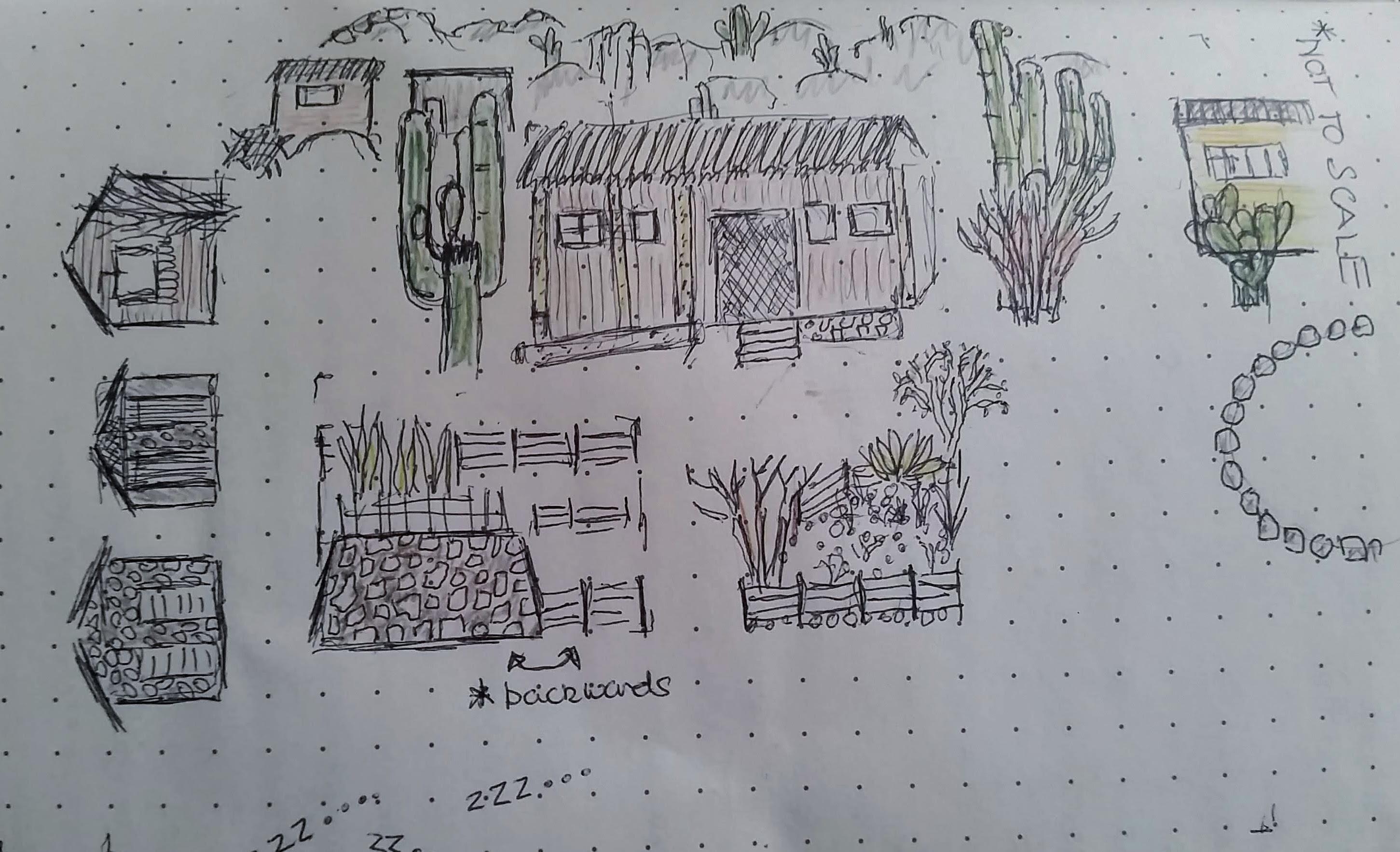 photo of hand-drawn map